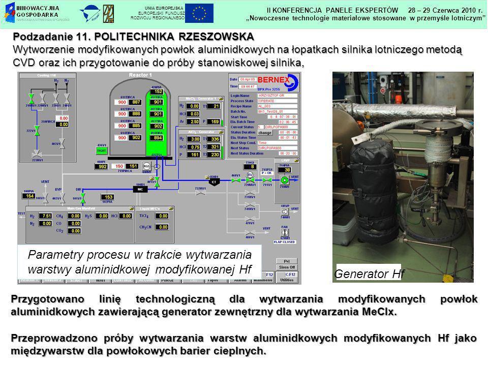 Podzadanie 11. POLITECHNIKA RZESZOWSKA Wytworzenie modyfikowanych powłok aluminidkowych na łopatkach silnika lotniczego metodą CVD oraz ich przygotowa