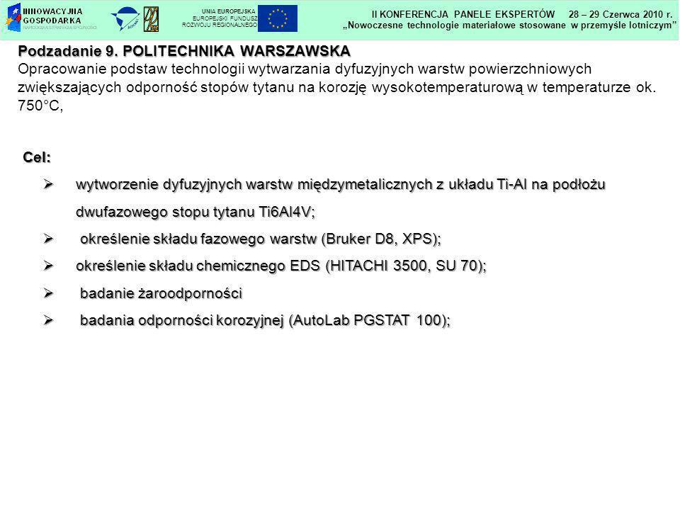 Podzadanie 9. POLITECHNIKA WARSZAWSKA Podzadanie 9. POLITECHNIKA WARSZAWSKA Opracowanie podstaw technologii wytwarzania dyfuzyjnych warstw powierzchni
