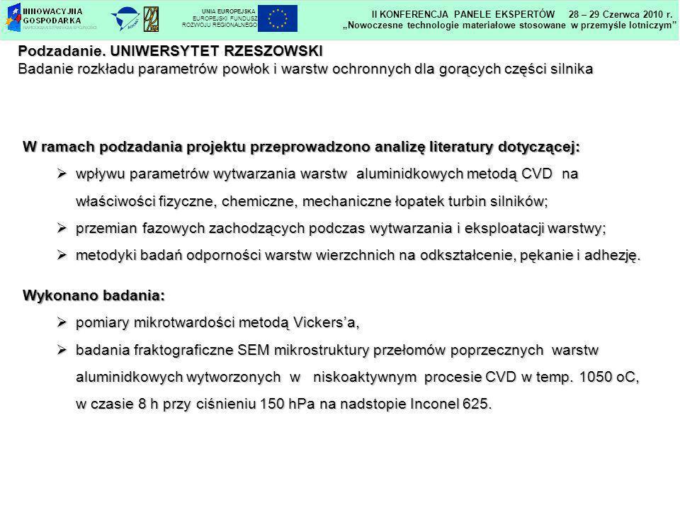 Nowoczesne technologie materiałowe stosowane w przemyśle lotniczym II KONFERENCJA PANELE EKSPERTÓW 28 – 29 Czerwca 2010 r. UNIA EUROPEJSKA EUROPEJSKI