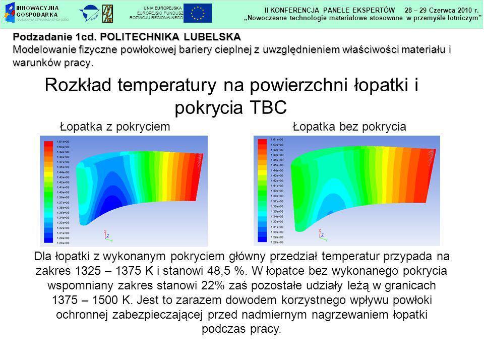 Podzadanie 1cd. POLITECHNIKA LUBELSKA Modelowanie fizyczne powłokowej bariery cieplnej z uwzględnieniem właściwości materiału i warunków pracy. Rozkła