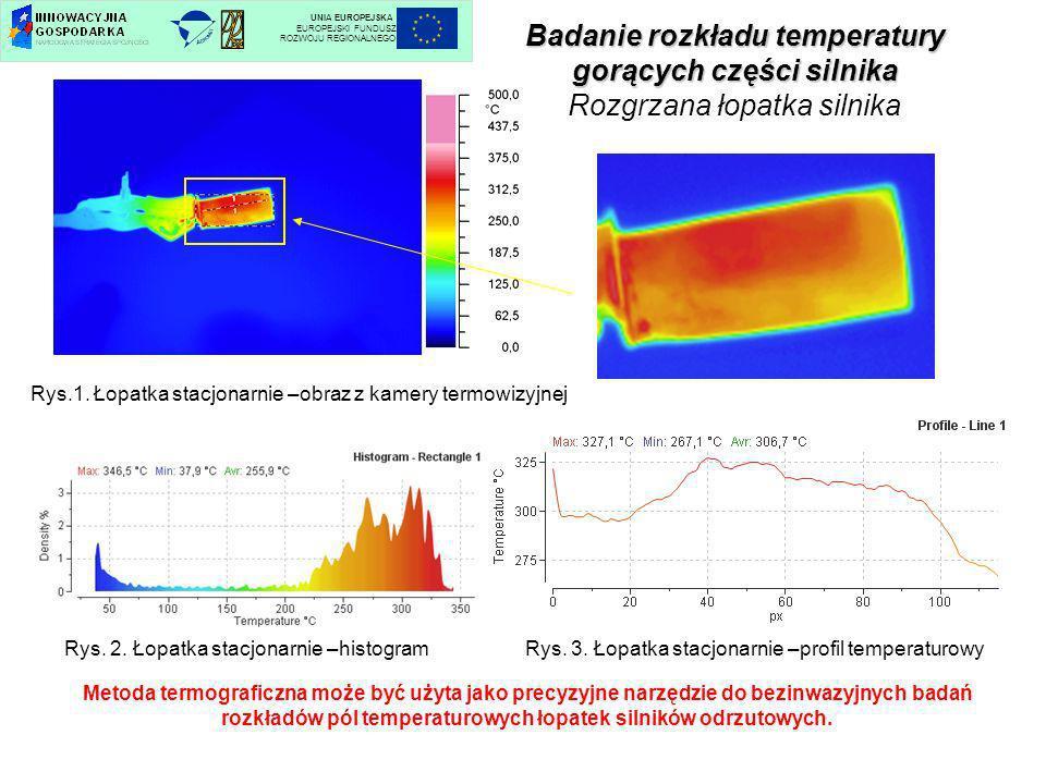 UNIA EUROPEJSKA EUROPEJSKI FUNDUSZ ROZWOJU REGIONALNEGO Badanie rozkładu temperatury gorących części silnika Rozgrzana łopatka silnika Rys. 2. Łopatka