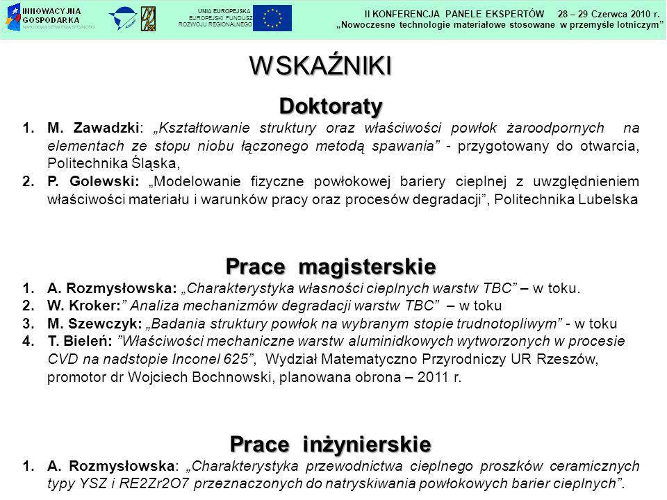 Doktoraty 1.M. Zawadzki: Kształtowanie struktury oraz właściwości powłok żaroodpornych na elementach ze stopu niobu łączonego metodą spawania - przygo