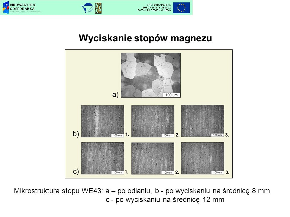 Wyciskanie stopów magnezu Mikrostruktura stopu WE43: a – po odlaniu, b - po wyciskaniu na średnicę 8 mm c - po wyciskaniu na średnicę 12 mm
