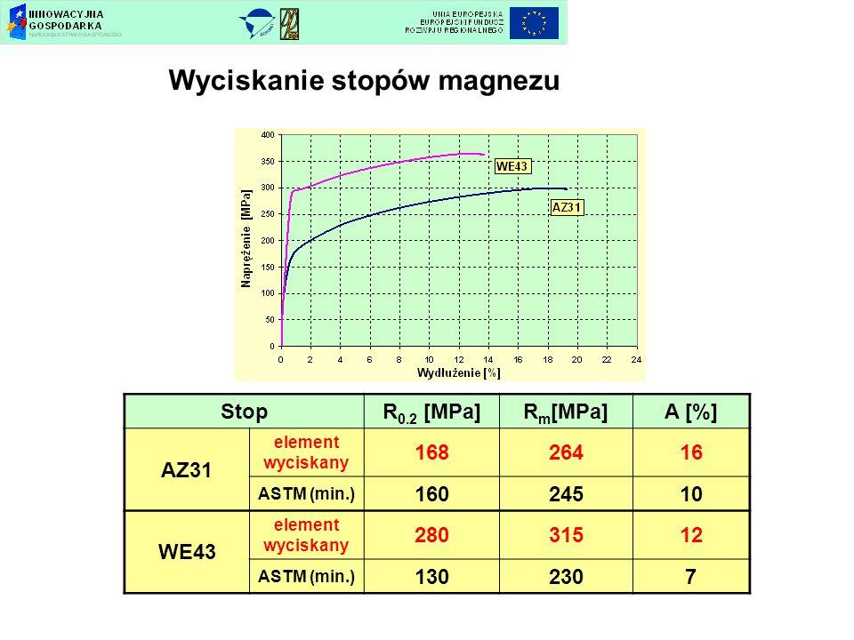 StopR 0.2 [MPa]R m [MPa]A [%] AZ31 element wyciskany 16826416 ASTM (min.) 16024510 WE43 element wyciskany 28031512 ASTM (min.) 1302307 Wyciskanie stop