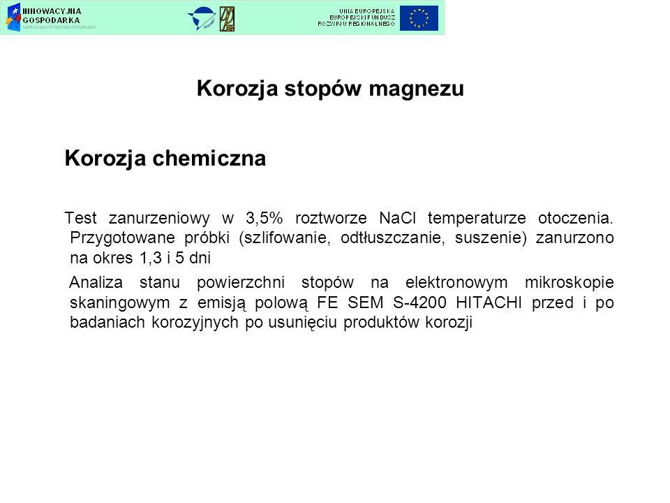 Korozja stopów magnezu Korozja chemiczna Test zanurzeniowy w 3,5% roztworze NaCl temperaturze otoczenia. Przygotowane próbki (szlifowanie, odtłuszczan