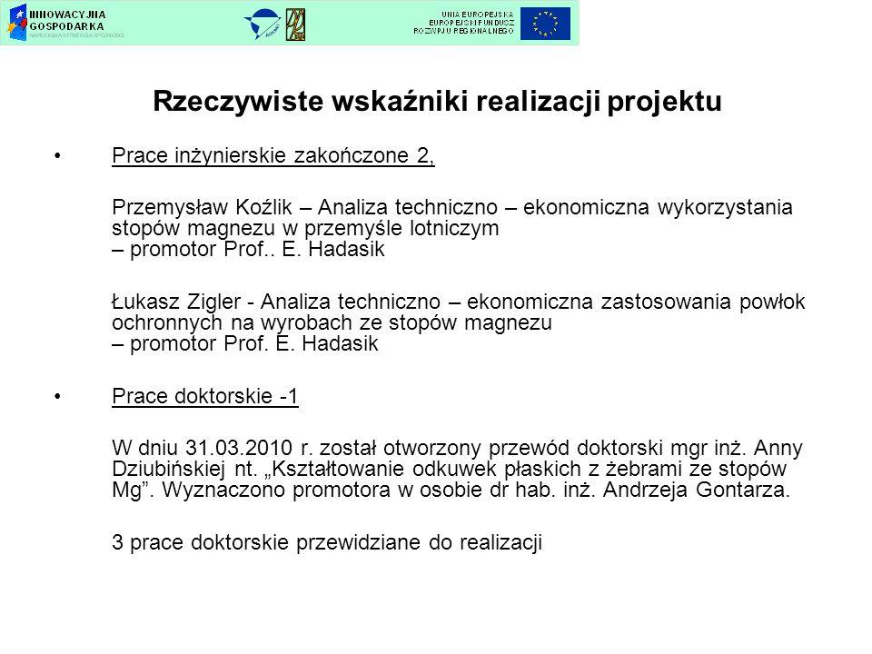 Rzeczywiste wskaźniki realizacji projektu Prace inżynierskie zakończone 2, Przemysław Koźlik – Analiza techniczno – ekonomiczna wykorzystania stopów m