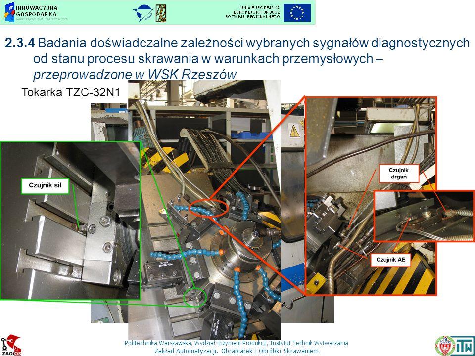 Politechnika Warszawska, Wydział Inżynierii Produkcji, Instytut Technik Wytwarzania Zakład Automatyzacji, Obrabiarek i Obróbki Skrawaniem 2.3.4 Badania doświadczalne zależności wybranych sygnałów diagnostycznych od stanu procesu skrawania w warunkach przemysłowych – przeprowadzone w WSK Rzeszów Tokarka TZC-32N1 Inconel 625