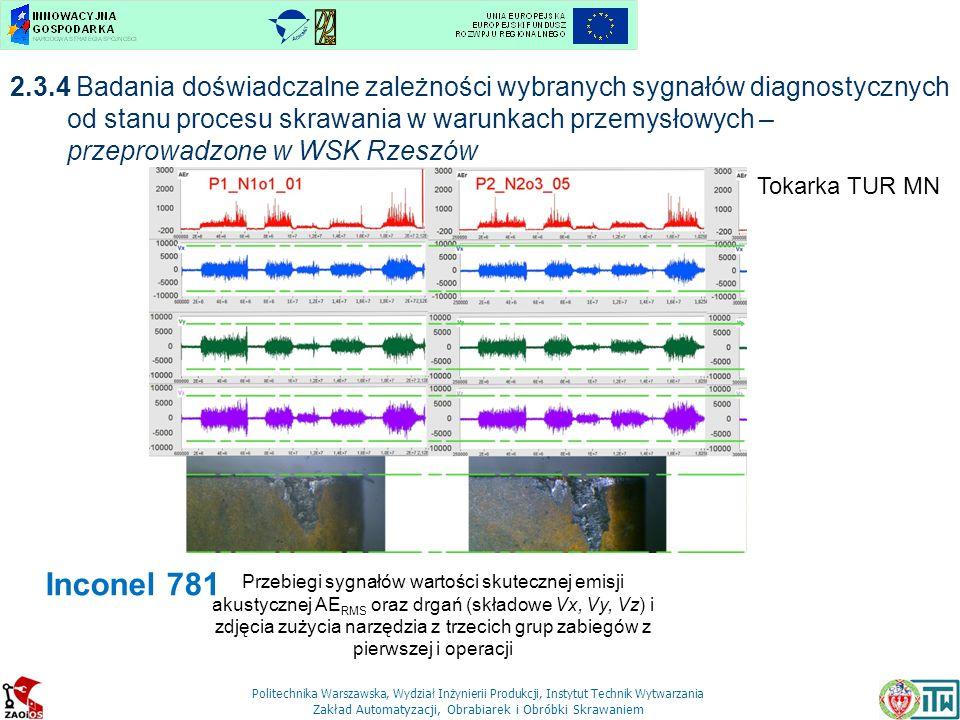 Politechnika Warszawska, Wydział Inżynierii Produkcji, Instytut Technik Wytwarzania Zakład Automatyzacji, Obrabiarek i Obróbki Skrawaniem 2.3.4 Badania doświadczalne zależności wybranych sygnałów diagnostycznych od stanu procesu skrawania w warunkach przemysłowych – przeprowadzone w PZL Mielec Tokarka ERI-250 stop tytanu WT-22