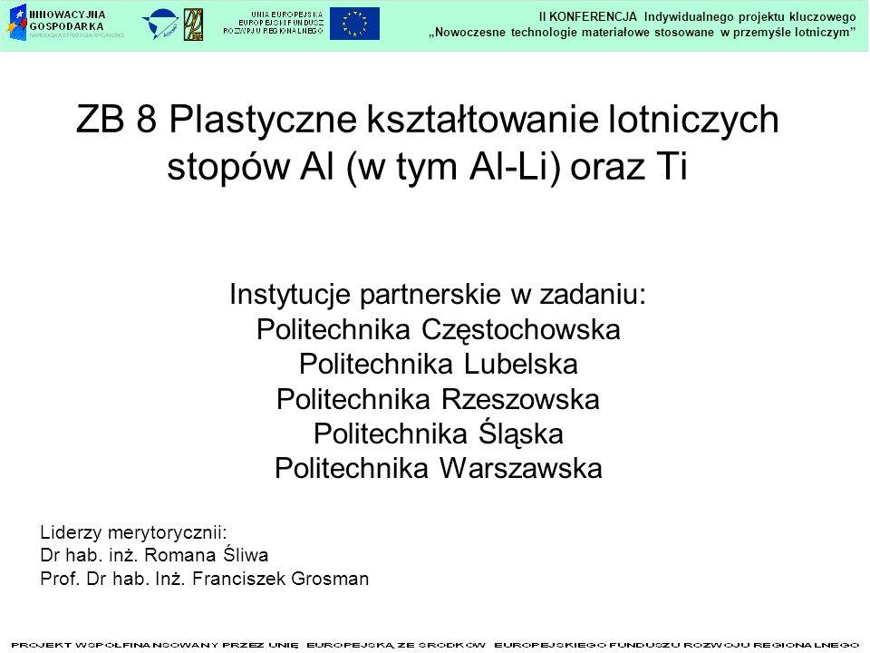 ZB 8 Plastyczne kształtowanie lotniczych stopów Al (w tym Al-Li) oraz Ti Instytucje partnerskie w zadaniu: Politechnika Częstochowska Politechnika Lub