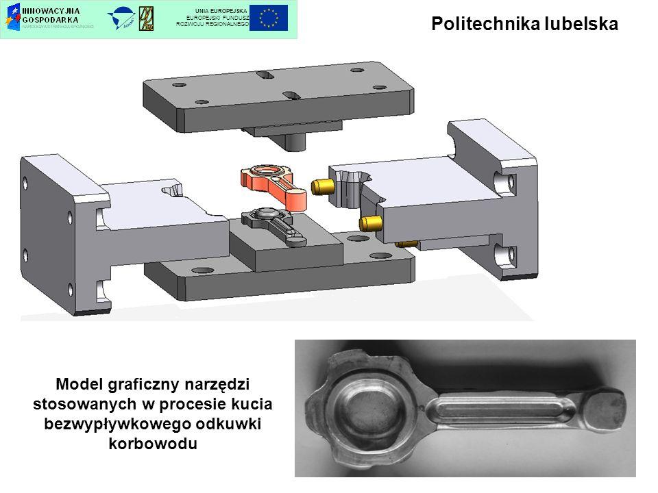 Politechnika lubelska UNIA EUROPEJSKA EUROPEJSKI FUNDUSZ ROZWOJU REGIONALNEGO Model graficzny narzędzi stosowanych w procesie kucia bezwypływkowego od