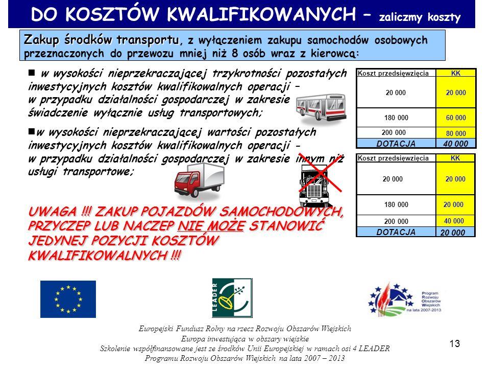 DO KOSZTÓW KWALIFIKOWANYCH – zaliczmy koszty Zakup środków transportu Zakup środków transportu, z wyłączeniem zakupu samochodów osobowych przeznaczonych do przewozu mniej niż 8 osób wraz z kierowcą: w wysokości nieprzekraczającej trzykrotności pozostałych inwestycyjnych kosztów kwalifikowalnych operacji – w przypadku działalności gospodarczej w zakresie świadczenie wyłącznie usług transportowych; w wysokości nieprzekraczającej wartości pozostałych inwestycyjnych kosztów kwalifikowalnych operacji - w przypadku działalności gospodarczej w zakresie innym niż usługi transportowe; UWAGA !!.