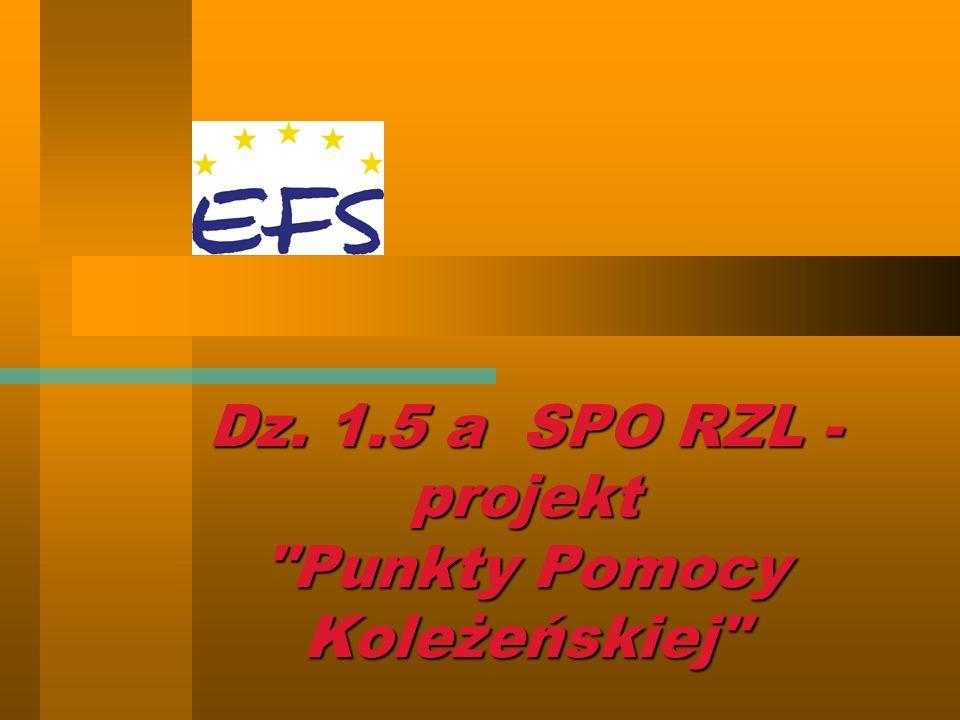 Dz. 1.5 a SPO RZL - projekt Punkty Pomocy Koleżeńskiej