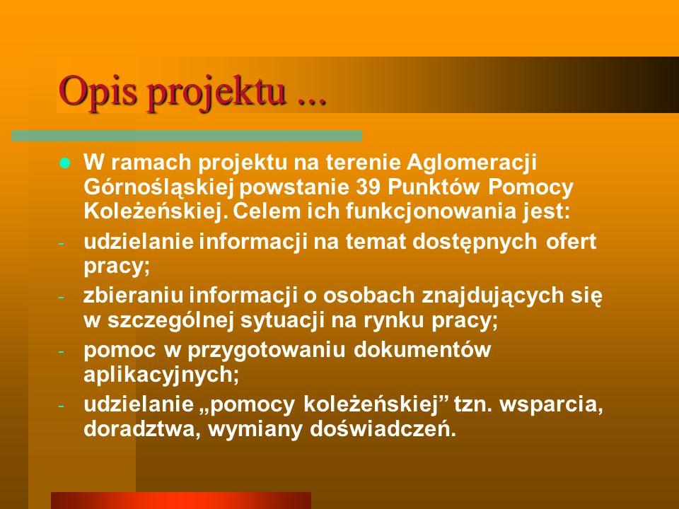 Opis projektu... W ramach projektu na terenie Aglomeracji Górnośląskiej powstanie 39 Punktów Pomocy Koleżeńskiej. Celem ich funkcjonowania jest: - udz