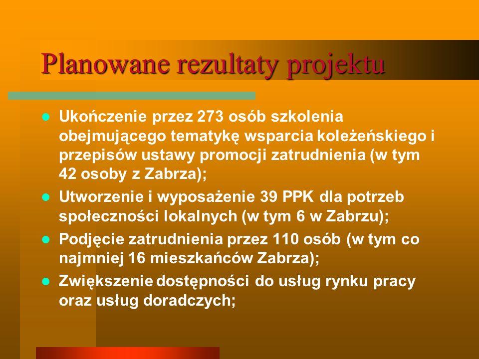Planowane rezultaty projektu Ukończenie przez 273 osób szkolenia obejmującego tematykę wsparcia koleżeńskiego i przepisów ustawy promocji zatrudnienia
