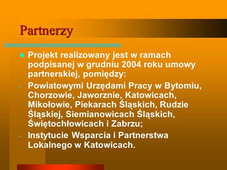 Partnerzy Projekt realizowany jest w ramach podpisanej w grudniu 2004 roku umowy partnerskiej, pomiędzy: - Powiatowymi Urzędami Pracy w Bytomiu, Chorzowie, Jaworznie, Katowicach, Mikołowie, Piekarach Śląskich, Rudzie Śląskiej, Siemianowicach Śląskich, Świętochłowicach i Zabrzu; - Instytucie Wsparcia i Partnerstwa Lokalnego w Katowicach.