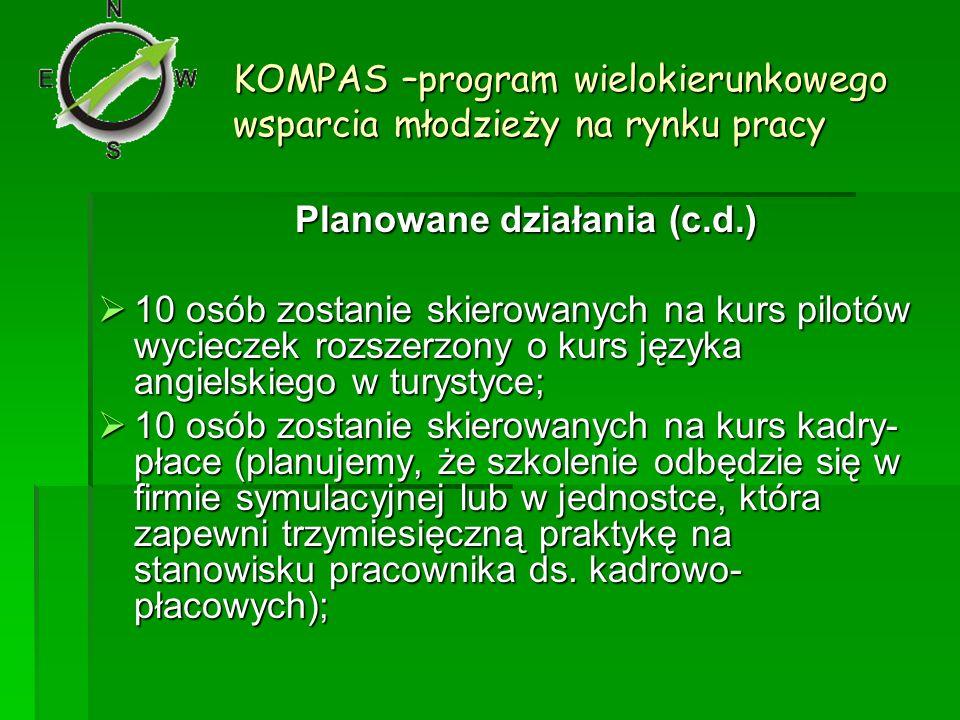 KOMPAS –program wielokierunkowego wsparcia młodzieży na rynku pracy Planowane działania (c.d.) 10 osób zostanie skierowanych na kurs pilotów wycieczek rozszerzony o kurs języka angielskiego w turystyce; 10 osób zostanie skierowanych na kurs pilotów wycieczek rozszerzony o kurs języka angielskiego w turystyce; 10 osób zostanie skierowanych na kurs kadry- płace (planujemy, że szkolenie odbędzie się w firmie symulacyjnej lub w jednostce, która zapewni trzymiesięczną praktykę na stanowisku pracownika ds.