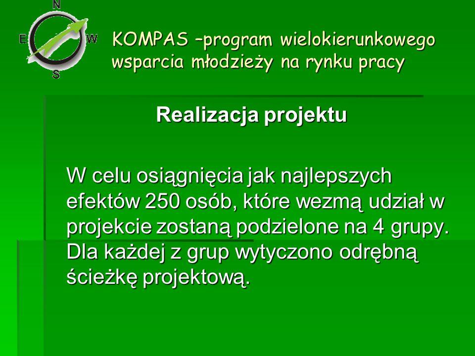 KOMPAS –program wielokierunkowego wsparcia młodzieży na rynku pracy Realizacja projektu W celu osiągnięcia jak najlepszych efektów 250 osób, które wezmą udział w projekcie zostaną podzielone na 4 grupy.