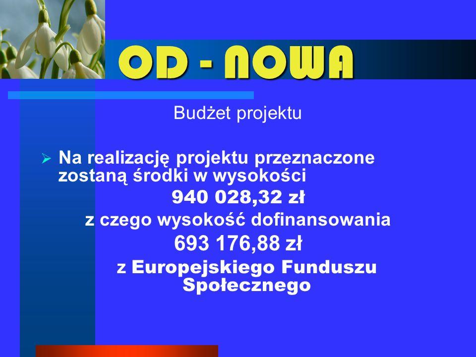 OD - NOWA Budżet projektu Na realizację projektu przeznaczone zostaną środki w wysokości 940 028,32 zł z czego wysokość dofinansowania 693 176,88 zł z Europejskiego Funduszu Społecznego