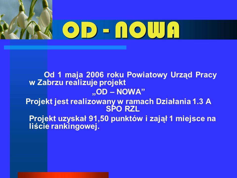 OD - NOWA Od 1 maja 2006 roku Powiatowy Urząd Pracy w Zabrzu realizuje projekt OD – NOWA Projekt jest realizowany w ramach Działania 1.3 A SPO RZL Projekt uzyskał 91,50 punktów i zajął 1 miejsce na liście rankingowej.