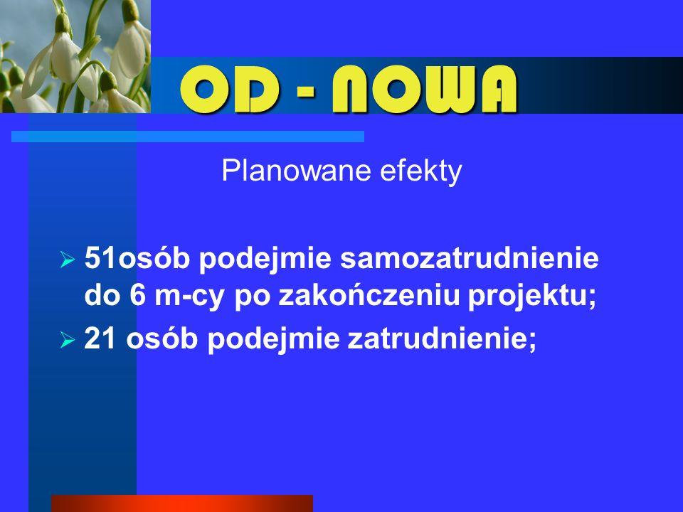 OD - NOWA Planowane efekty 51osób podejmie samozatrudnienie do 6 m-cy po zakończeniu projektu; 21 osób podejmie zatrudnienie;