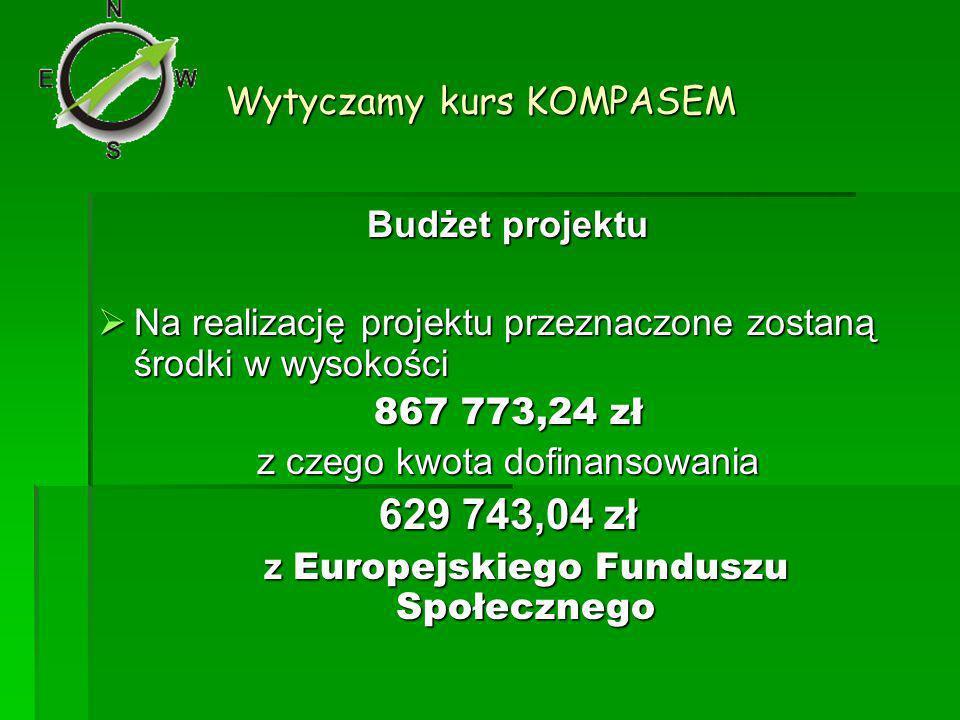 Wytyczamy kurs KOMPASEM Budżet projektu Na realizację projektu przeznaczone zostaną środki w wysokości Na realizację projektu przeznaczone zostaną środki w wysokości 867 773,24 zł z czego kwota dofinansowania 629 743,04 zł z Europejskiego Funduszu Społecznego