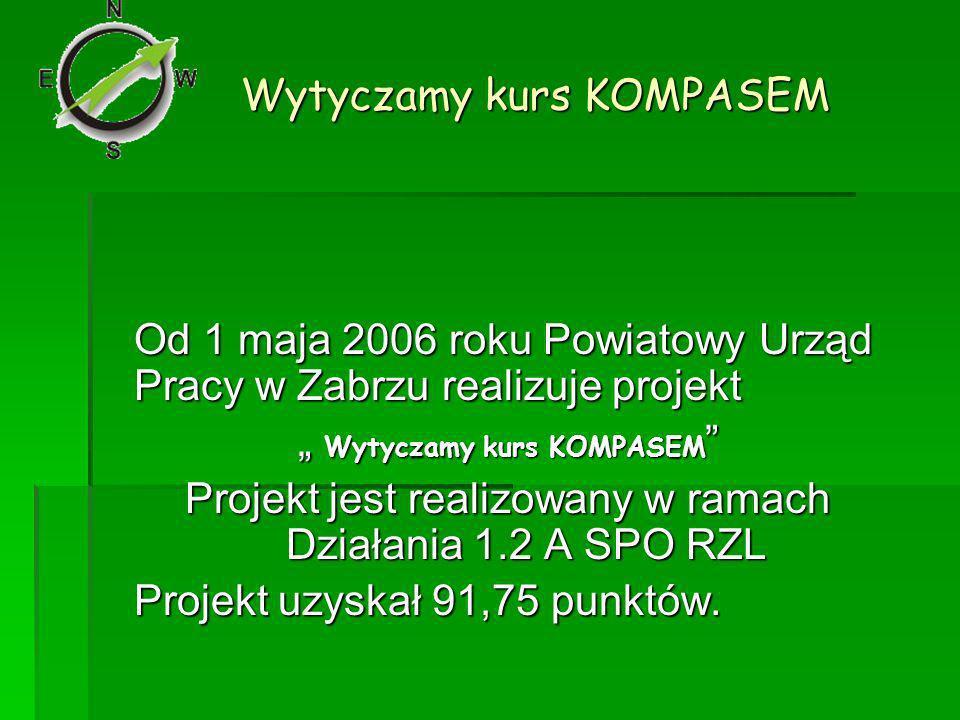 Wytyczamy kurs KOMPASEM Od 1 maja 2006 roku Powiatowy Urząd Pracy w Zabrzu realizuje projekt Wytyczamy kurs KOMPASEM Wytyczamy kurs KOMPASEM Projekt jest realizowany w ramach Działania 1.2 A SPO RZL Projekt uzyskał 91,75 punktów.