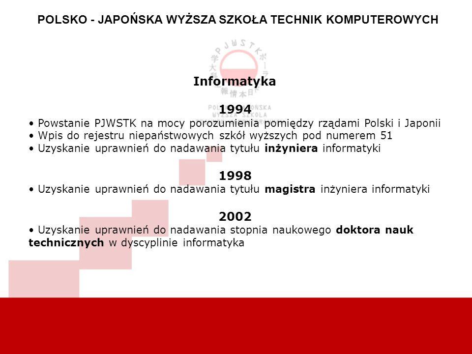 Informatyka 1994 Powstanie PJWSTK na mocy porozumienia pomiędzy rządami Polski i Japonii Wpis do rejestru niepaństwowych szkół wyższych pod numerem 51