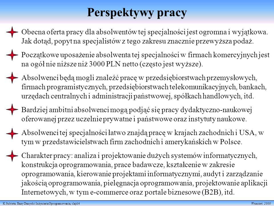 K.Subieta. Bazy Danych i Inżynieria Oprogramowania, slajd 4 Wrzesień. 2000 Perspektywy pracy Obecna oferta pracy dla absolwentów tej specjalności jest