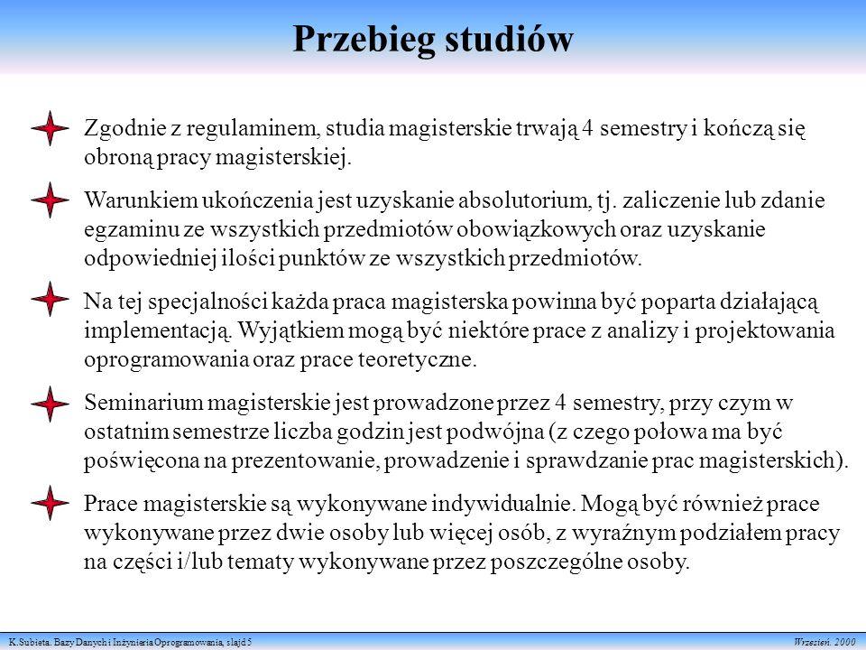 K.Subieta.Bazy Danych i Inżynieria Oprogramowania, slajd 6 Wrzesień.