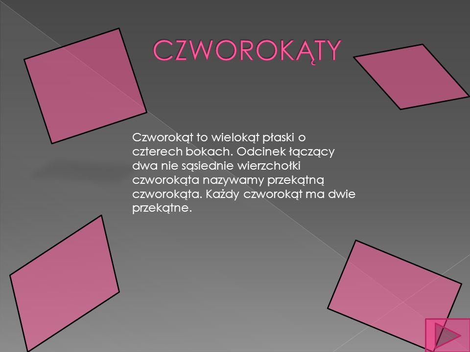 Czworokąty Trapez Równoległobok Prostokąt Prostokąt Kwadraty Deltoidy Romby Romby Trapezoid