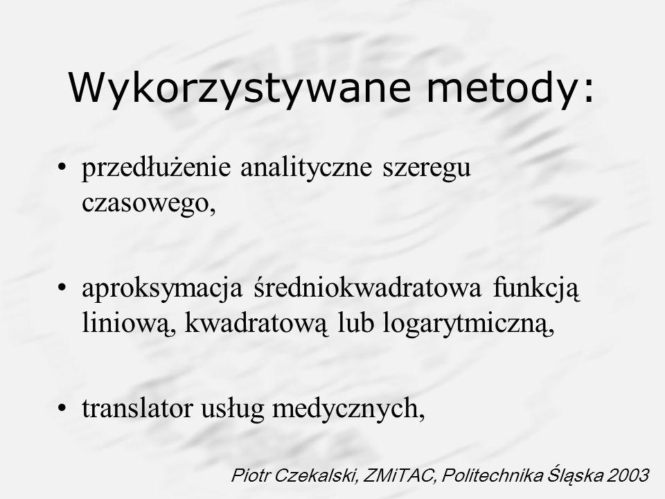 Wykorzystywane metody: przedłużenie analityczne szeregu czasowego, aproksymacja średniokwadratowa funkcją liniową, kwadratową lub logarytmiczną, trans