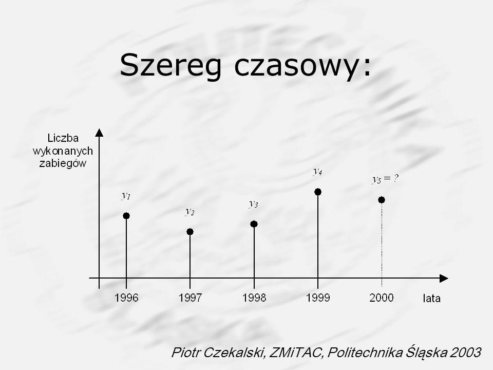 Piotr Czekalski, ZMiTAC, Politechnika Śląska 2003 Szereg czasowy: