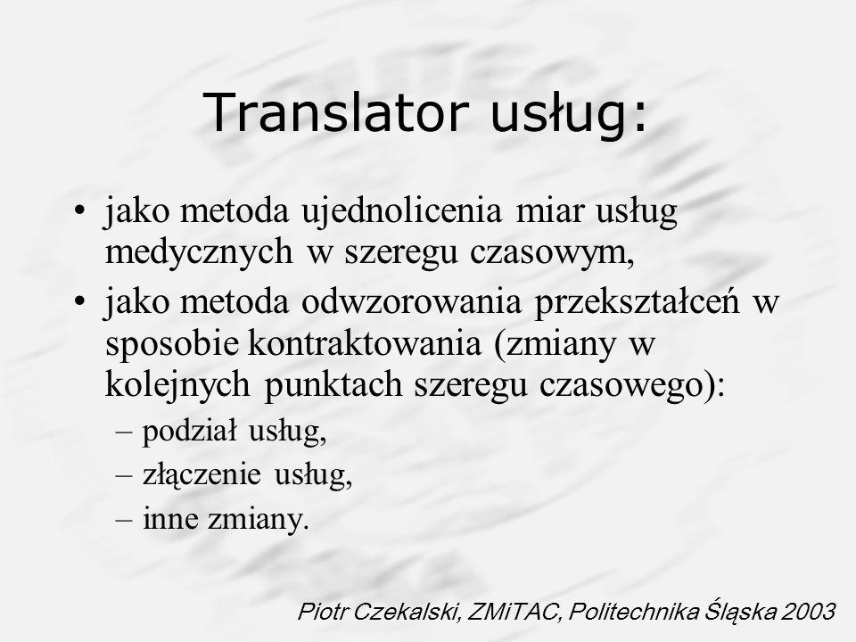 Piotr Czekalski, ZMiTAC, Politechnika Śląska 2003 Translator usług: jako metoda ujednolicenia miar usług medycznych w szeregu czasowym, jako metoda od