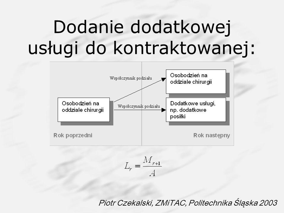 Piotr Czekalski, ZMiTAC, Politechnika Śląska 2003 Dodanie dodatkowej usługi do kontraktowanej: