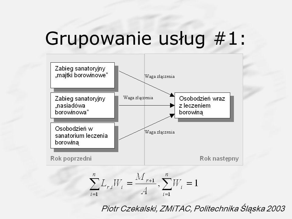 Piotr Czekalski, ZMiTAC, Politechnika Śląska 2003 Grupowanie usług #1: