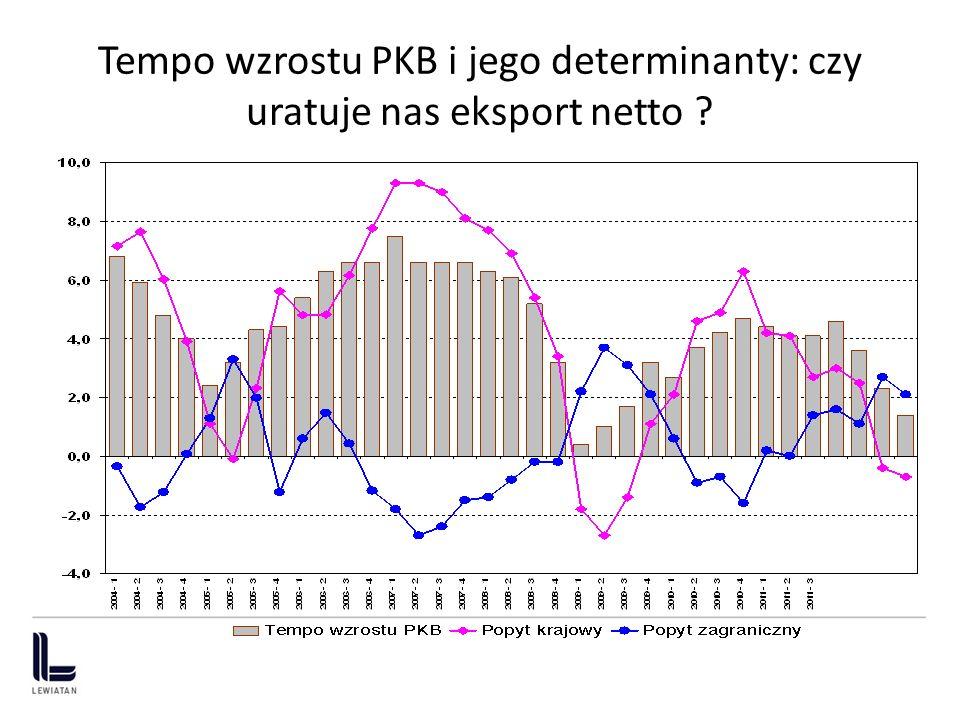 Tempo wzrostu PKB i jego determinanty: czy uratuje nas eksport netto