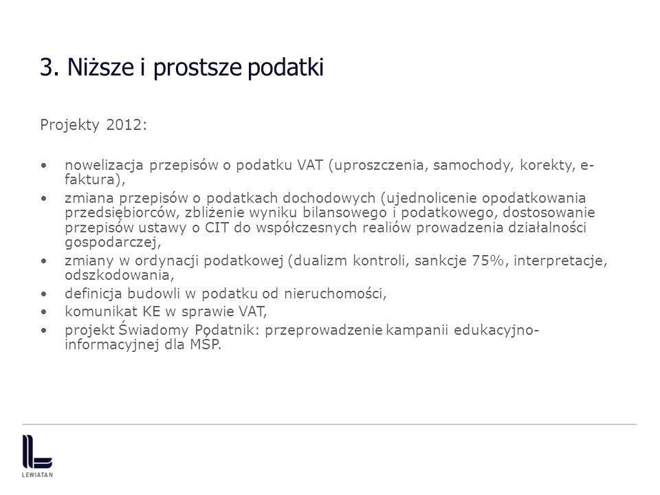 3. Niższe i prostsze podatki Projekty 2012: nowelizacja przepisów o podatku VAT (uproszczenia, samochody, korekty, e- faktura), zmiana przepisów o pod