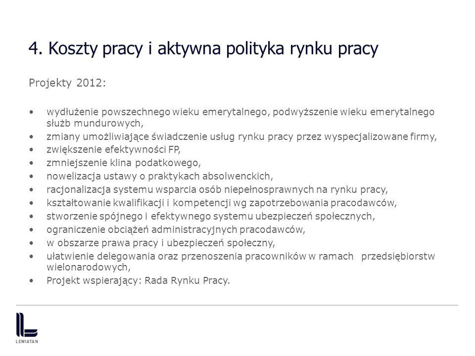 4. Koszty pracy i aktywna polityka rynku pracy Projekty 2012: wydłużenie powszechnego wieku emerytalnego, podwyższenie wieku emerytalnego służb mundur