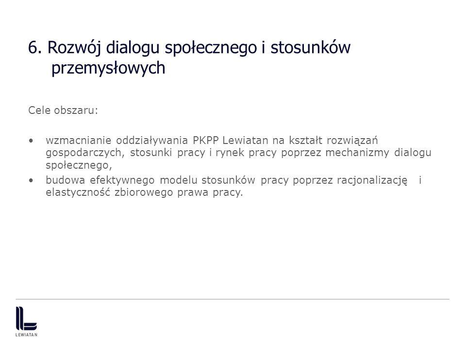 6. Rozwój dialogu społecznego i stosunków przemysłowych Cele obszaru: wzmacnianie oddziaływania PKPP Lewiatan na kształt rozwiązań gospodarczych, stos
