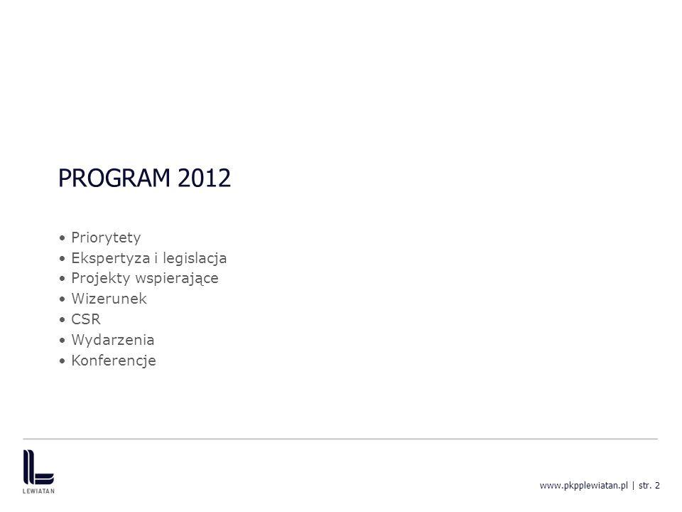 PROGRAM 2012 Priorytety Ekspertyza i legislacja Projekty wspierające Wizerunek CSR Wydarzenia Konferencje www.pkpplewiatan.pl | str.