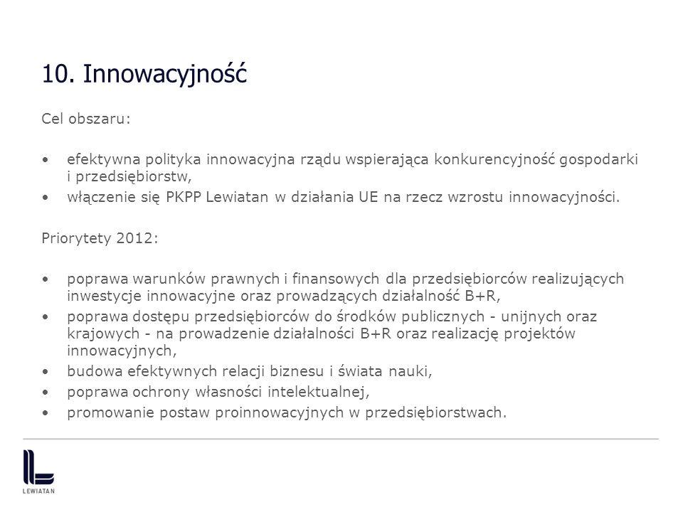 10. Innowacyjność Cel obszaru: efektywna polityka innowacyjna rządu wspierająca konkurencyjność gospodarki i przedsiębiorstw, włączenie się PKPP Lewia
