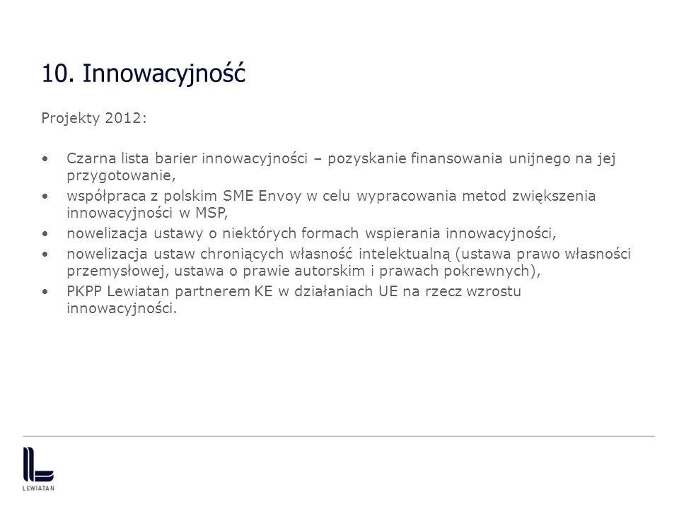 10. Innowacyjność Projekty 2012: Czarna lista barier innowacyjności – pozyskanie finansowania unijnego na jej przygotowanie, współpraca z polskim SME