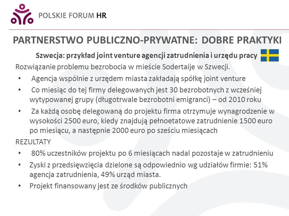 PARTNERSTWO PUBLICZNO-PRYWATNE: DOBRE PRAKTYKI Szwecja: przykład joint venture agencji zatrudnienia i urzędu pracy Rozwiązanie problemu bezrobocia w m