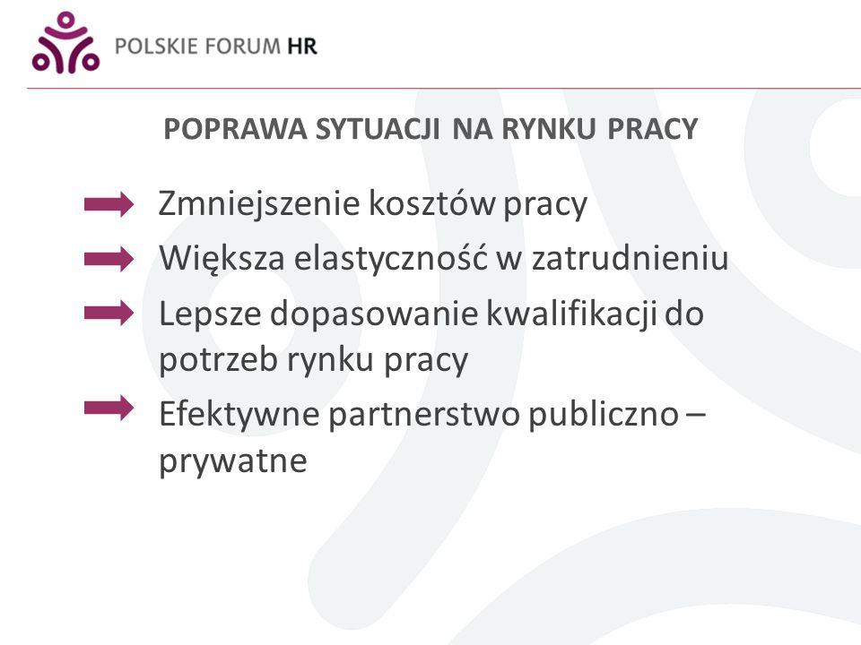 PARTNERSTWO PUBLICZNO-PRYWATNE Brak na polskim rynku skutecznej współpracy agencji zatrudnienia z urzędami pracy Potrzeba wypracowania rozwiązania, umożliwiającego efektywne kontraktowanie usług