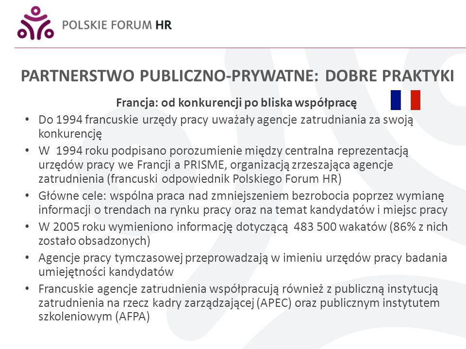 PARTNERSTWO PUBLICZNO-PRYWATNE: DOBRE PRAKTYKI Francja: od konkurencji po bliska współpracę Do 1994 francuskie urzędy pracy uważały agencje zatrudniania za swoją konkurencję W 1994 roku podpisano porozumienie między centralna reprezentacją urzędów pracy we Francji a PRISME, organizacją zrzeszająca agencje zatrudnienia (francuski odpowiednik Polskiego Forum HR) Główne cele: wspólna praca nad zmniejszeniem bezrobocia poprzez wymianę informacji o trendach na rynku pracy oraz na temat kandydatów i miejsc pracy W 2005 roku wymieniono informację dotyczącą 483 500 wakatów (86% z nich zostało obsadzonych) Agencje pracy tymczasowej przeprowadzają w imieniu urzędów pracy badania umiejętności kandydatów Francuskie agencje zatrudnienia współpracują również z publiczną instytucją zatrudnienia na rzecz kadry zarządzającej (APEC) oraz publicznym instytutem szkoleniowym (AFPA)