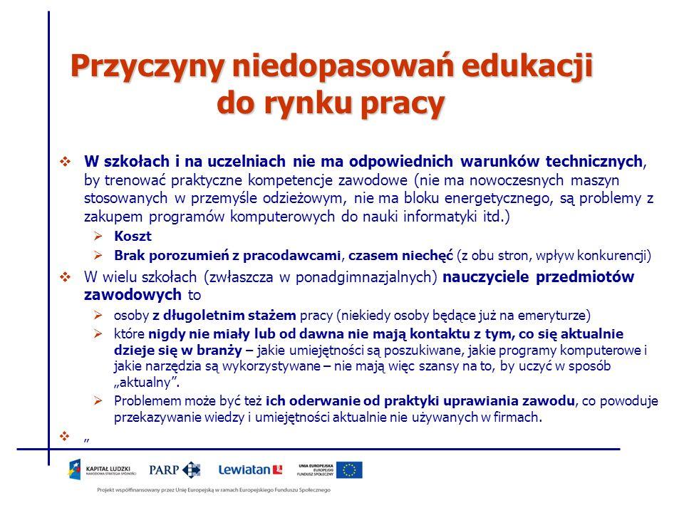 Przyczyny niedopasowań edukacji do rynku pracy W szkołach i na uczelniach nie ma odpowiednich warunków technicznych, by trenować praktyczne kompetencj