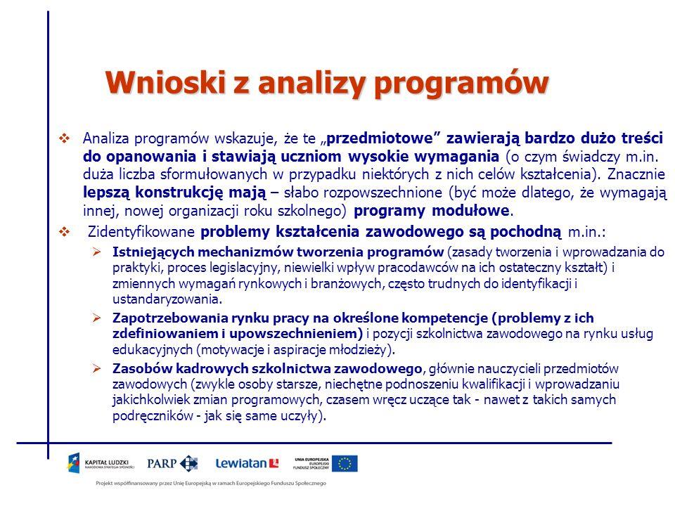 Wnioski z analizy programów Analiza programów wskazuje, że te przedmiotowe zawierają bardzo dużo treści do opanowania i stawiają uczniom wysokie wymag