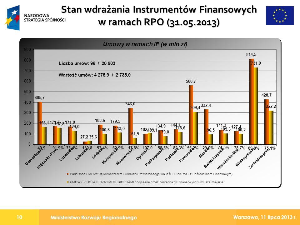 Ministerstwo Rozwoju Regionalnego 10 Warszawa, 11 lipca 2013 r. Stan wdrażania Instrumentów Finansowych w ramach RPO (31.05.2013)