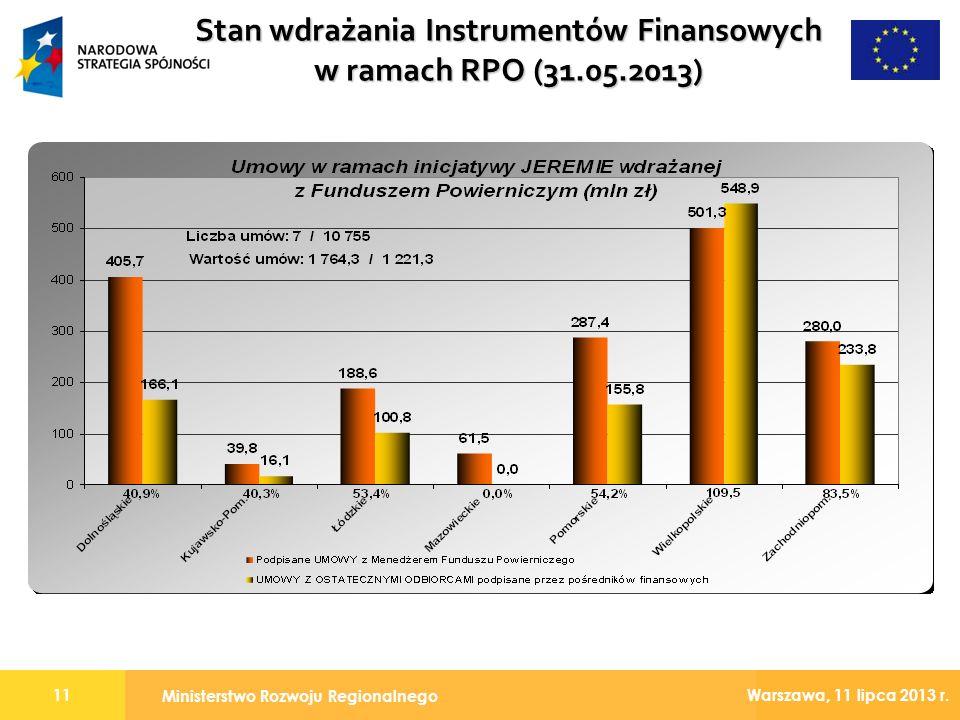 Ministerstwo Rozwoju Regionalnego 11 Warszawa, 11 lipca 2013 r. Stan wdrażania Instrumentów Finansowych w ramach RPO (31.05.2013)
