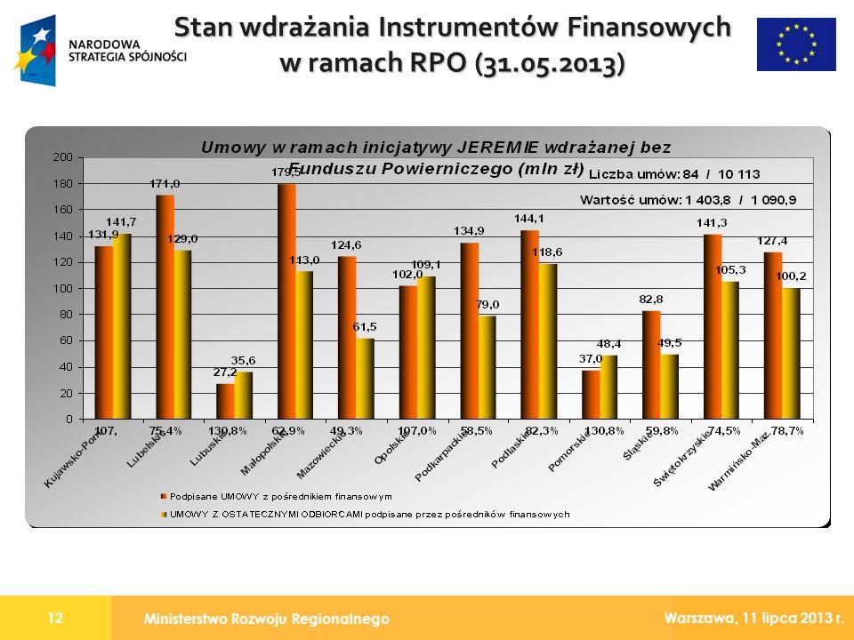 Ministerstwo Rozwoju Regionalnego 12 Warszawa, 11 lipca 2013 r. Stan wdrażania Instrumentów Finansowych w ramach RPO (31.05.2013)